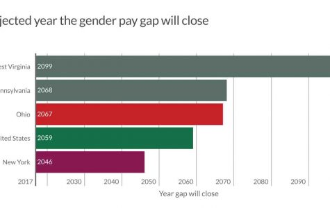Equal pay is just common cents
