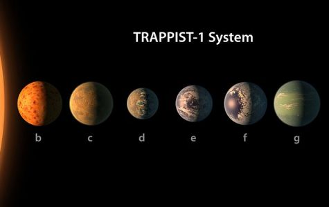 NASA announces discoveries of 7 new planets in Aquarius Constellation