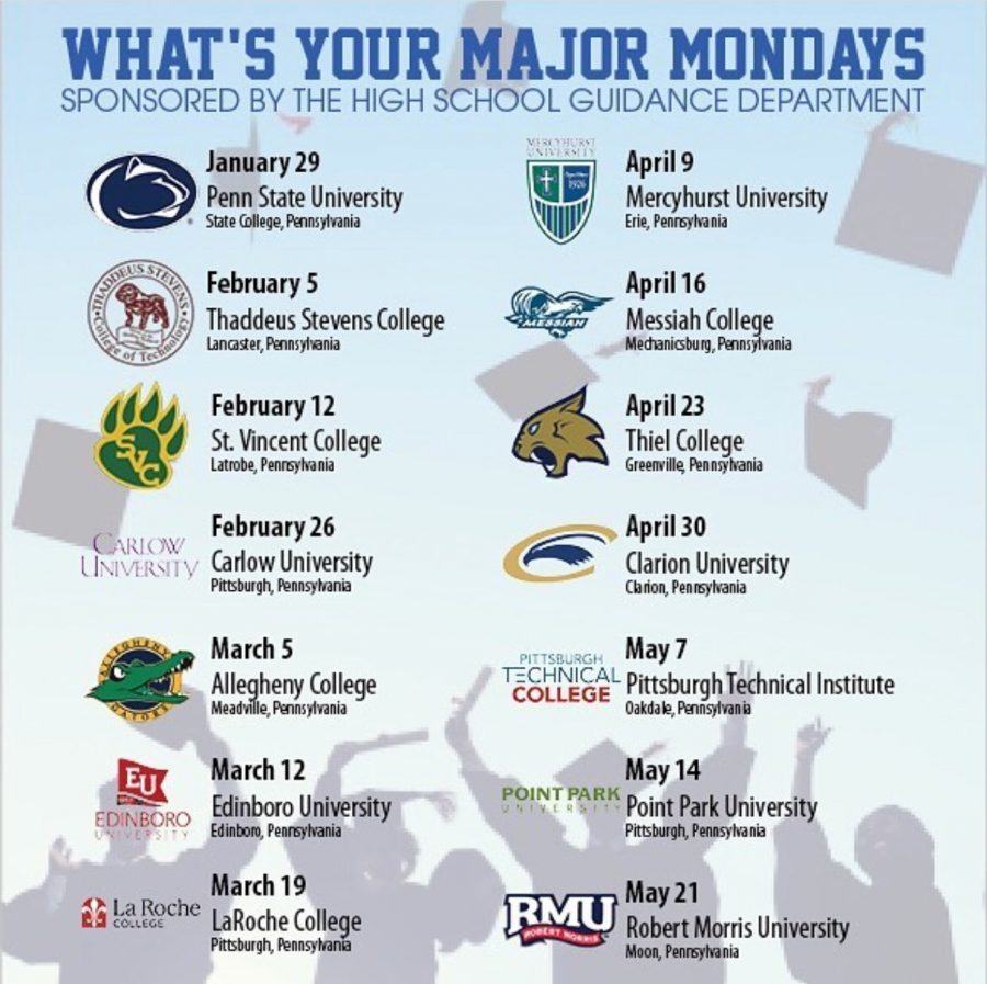 What%E2%80%99s+your+Major+Monday