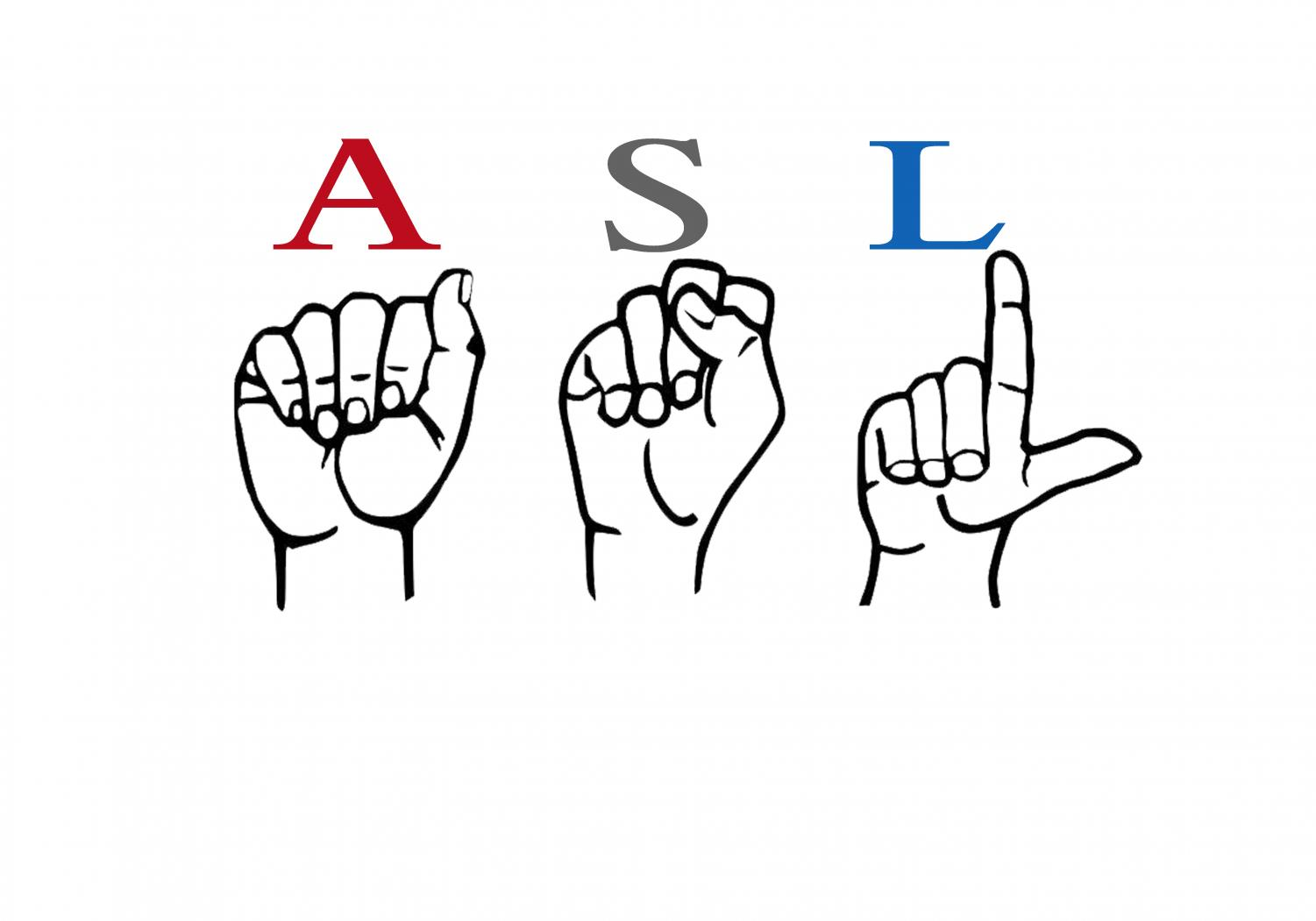 American Sign Language has multiple forms of communication. Using ASL, people can either spell out words or use phrases or shortened words for simple communication.